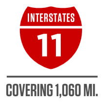 interstates